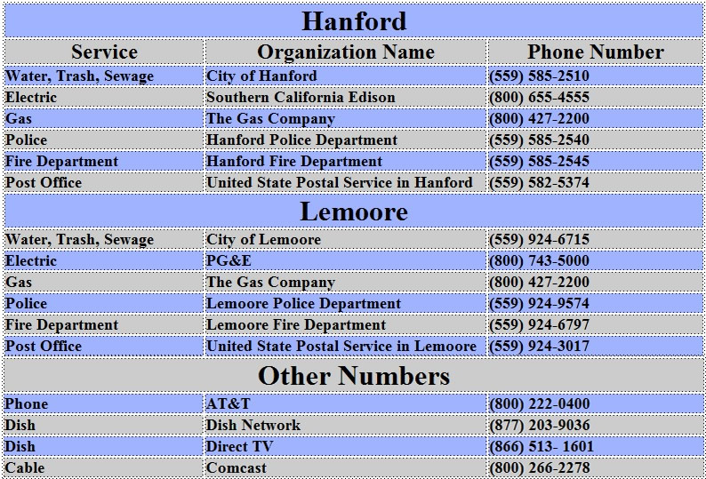 hanford tenant resources